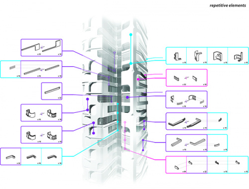 A possible solution for fast and affordable design/build processes: Modular Design Manuals