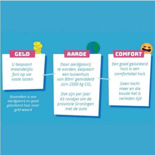 Een duurzaam huis, zonder gedoe en verdienen door te besparen? Volg het webinar van het Energieloket Groningen